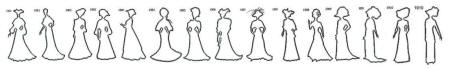 Timeline of white silhouettes 1900 to 1910.