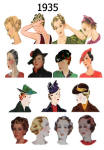 C20th Hair Styles & Hats Images Fashion History 1935