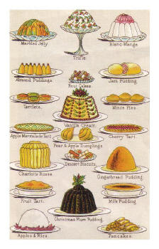 Picture of a food plate of puddings from Mrs Beetons 1890s edition