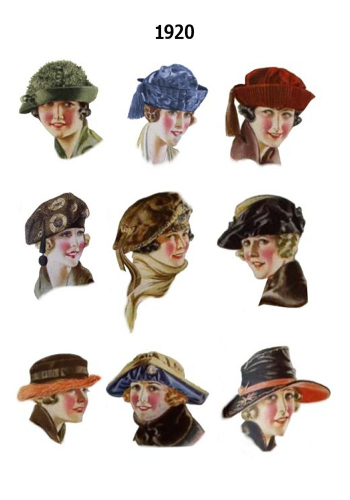 1920s Pictures of Hat & Hair Styles