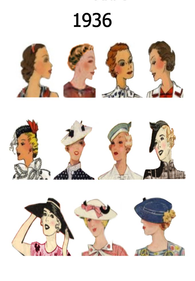 C20 th Hair Styles & Hats Images Fashion History 1930-1935