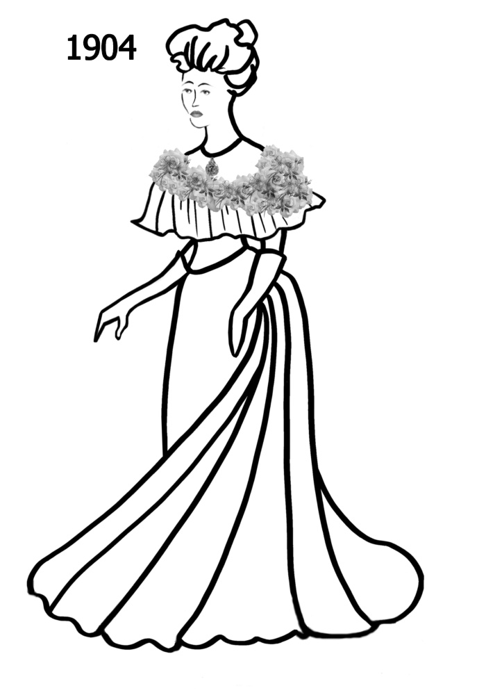 costume silhouettes 1900 1910 free line drawings 50s Clothing Style 1904 1905 1906 1908