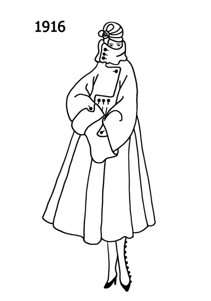 http://www.fashion-era.com/images/Silhouettes/1916coatfullflarecen1000.jpg
