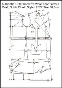 Instructions for Drafting Coat Chart of 1930 Pattern