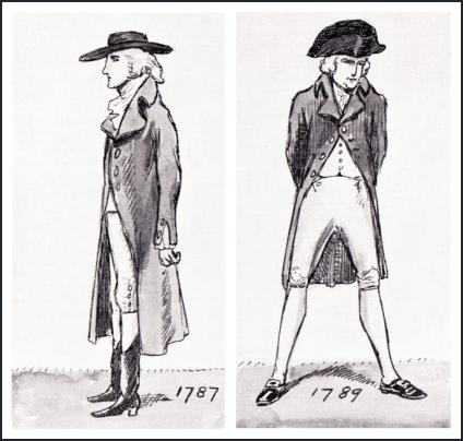 MEN'S COAT DRAWINGS 1787-1789.