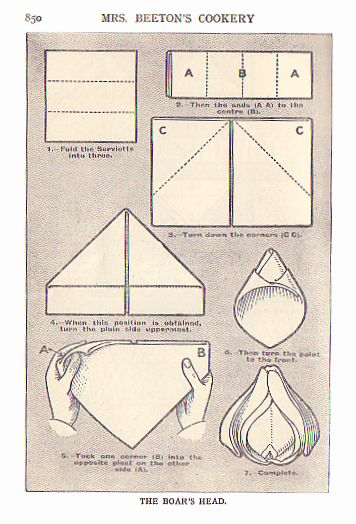 How To Make Table Napkin Designs rosebud napkin fold how to fold a napkin pinterest napkin The Boars