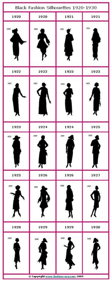 womens era pdf