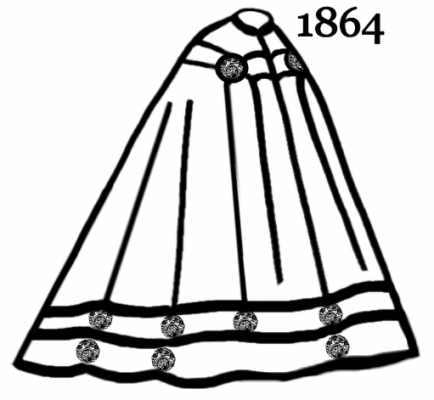 Cloak Fashion History 2 Victorian Cloak Styles Fashion History